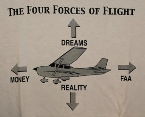 4 forces